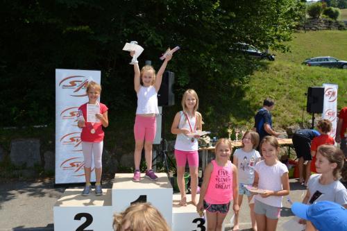 Kindersporttag 2018